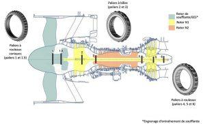 Des nouvelles de l'Airbus A220